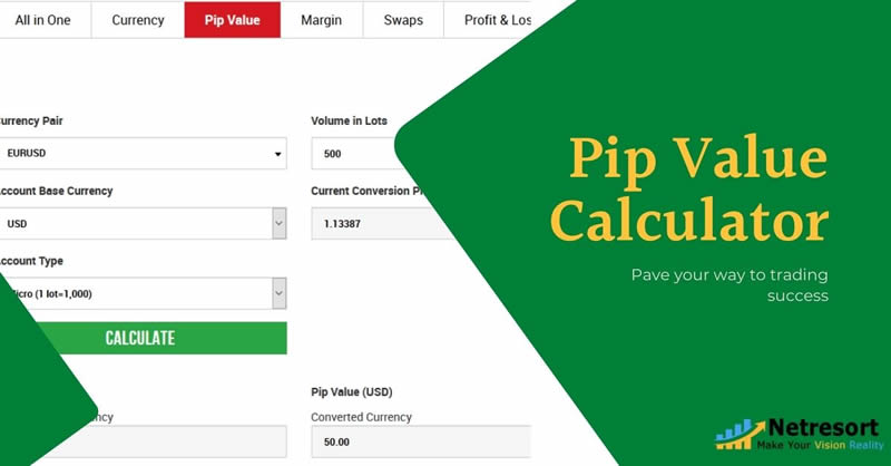 Forex Calculators - Pip Value Calculator
